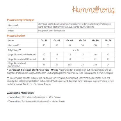 Jumpsuit Floh Materialbedarf